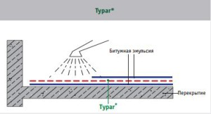 Битумная кровля армированная с применением геотекстиля